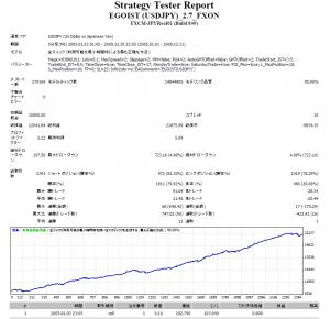 EGOIST V2.7 20052009