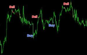 HMA_Volatility