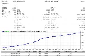 HMA_Volatility1 GBPJPY