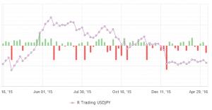 R-TradingSytem USDJPY