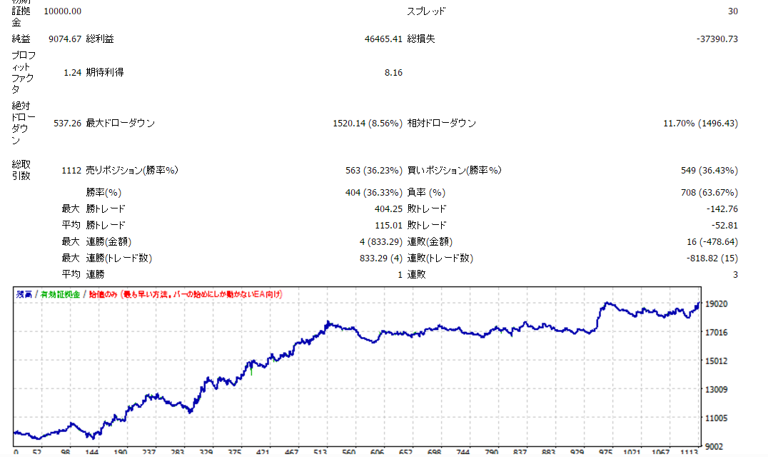 red cadjpy BT
