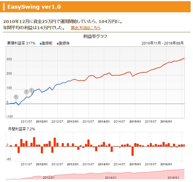easyswing-ver1-0